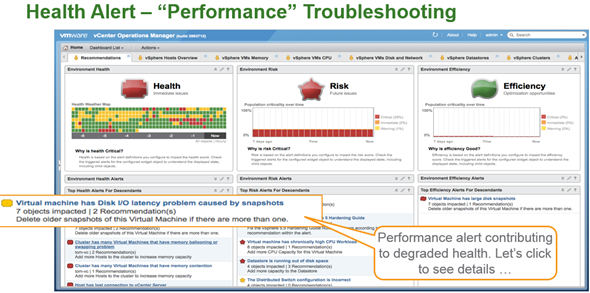 Health Alert - performance troubleshooting