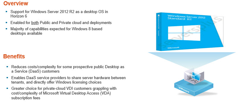 Support for Windows Server 2012 R2 as a desktop OS in Horizon 6.1