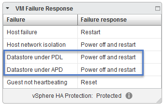 vSphere HA component protection