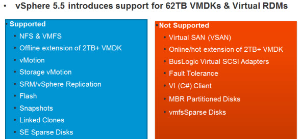 62Tb VMDKs and vRDMs Limitations in vSphere 5.5