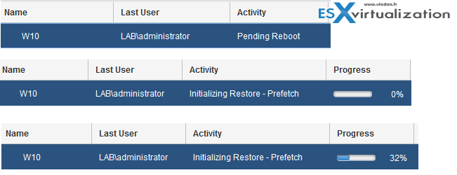 VMware Mirage Activity dashboard