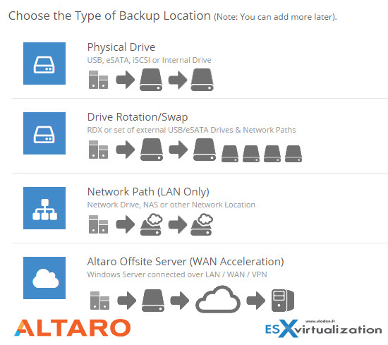 Altaro VM Backpu - Chose a Backup Location