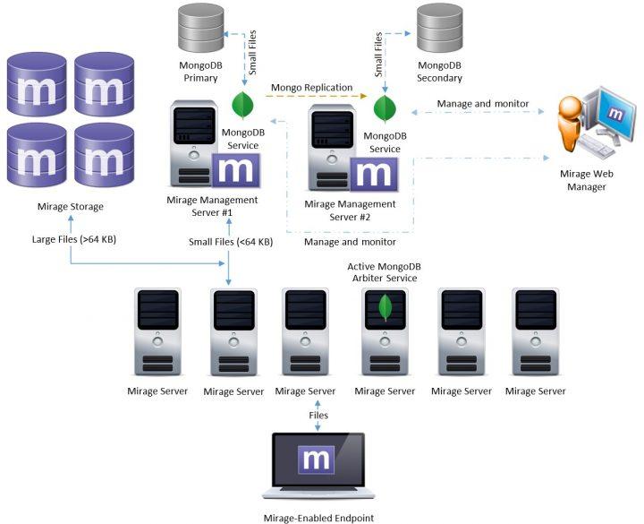 sql server 2014 virtualization licensing guide