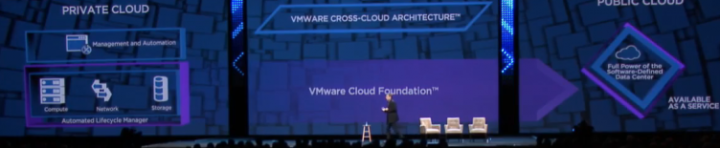 Cross-Cloud Architecture
