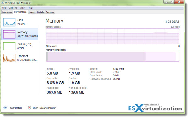 Windows 8 Task Manager for Windows 7 - DBC Task Manager