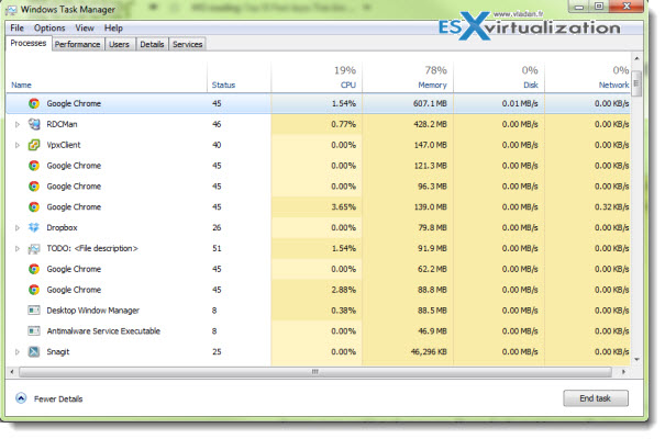 Features of DBC Task Manager: