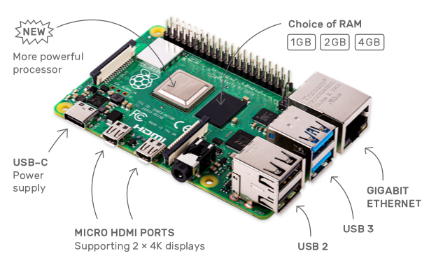 Raspberry Pi 4 Released starting $35 | ESX Virtualization