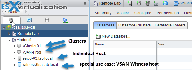 Different Objects inside of VMware Cluster after creation