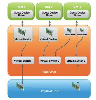 New ESXi Security Whitepaper released | ESX Virtualization