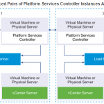 What is VMware Platform Service Controller (PSC)?
