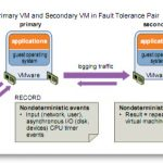 Troubleshooting Fault Tolerance in vSphere