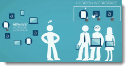 Horizon workspace VMware Released Horizon Workspace 1.5   whats new?