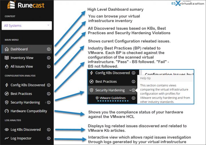 Runecast Analyzer Product Review 2019 | ESX Virtualization