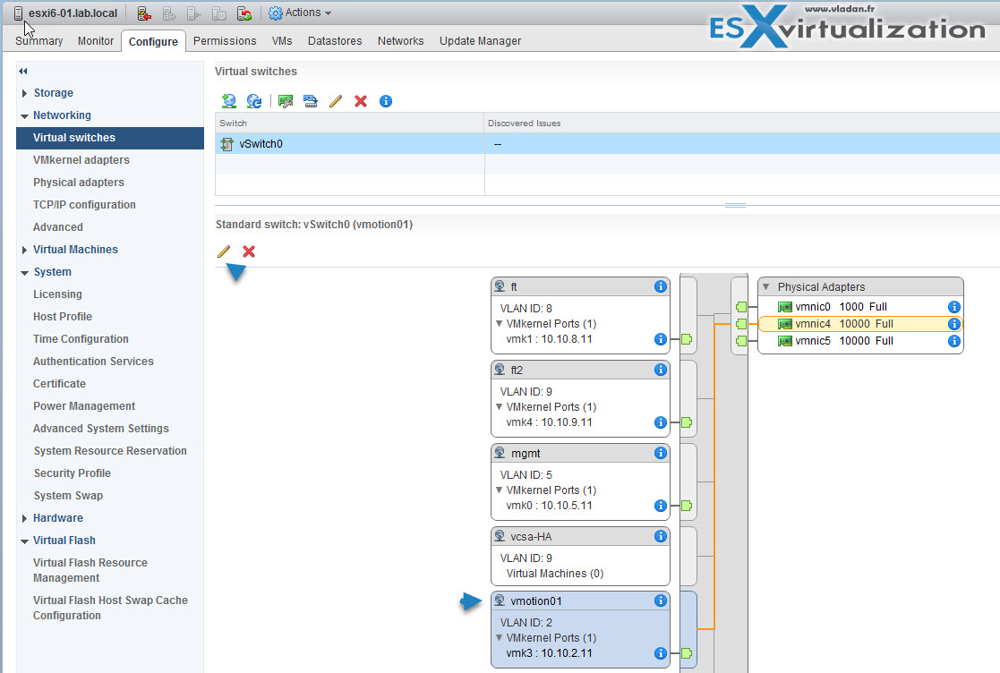 What is VMware vMotion? | ESX Virtualization