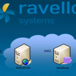 How To Create Multi-VM Application in Ravello