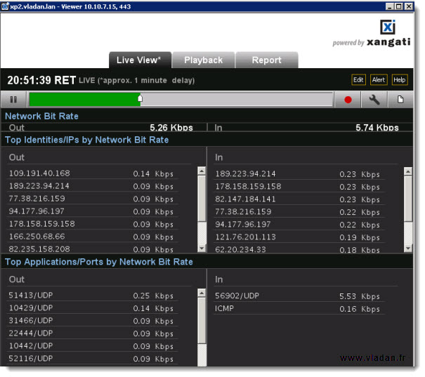Remote Object viewer setup in Xangati Management Dashboard