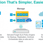 Rubrik Data Protection – Physical workloads, Multi-Clouds, ROBO and Edge environments
