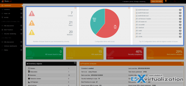 Runecast Analyzer Dashboard View