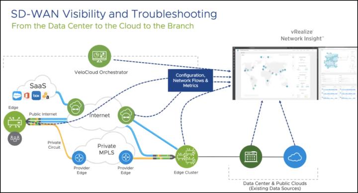 VMware vRealize Network Insight 5 0 Announced!   ESX