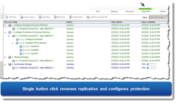 VMware SRM 5.1 - automated reprotect
