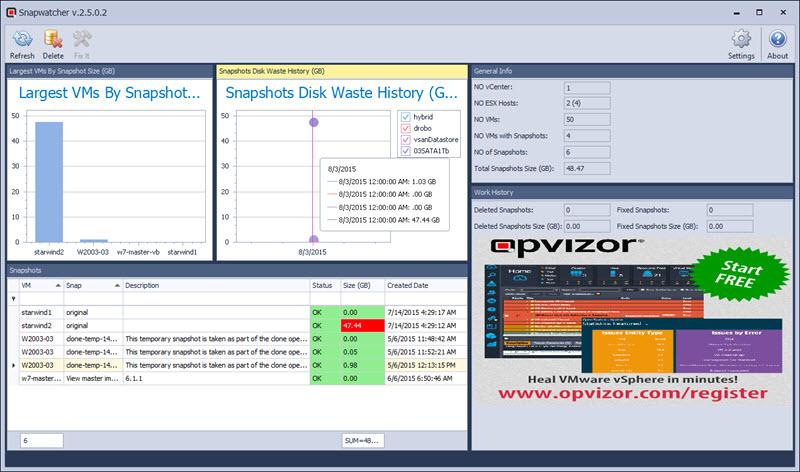 Snapwatcher for VMware