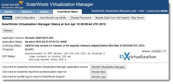 Virtualization Manager by Solarwinds