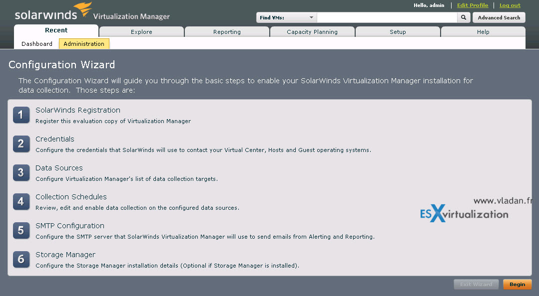 New Virtualization Manager from SolarWinds | ESX Virtualization