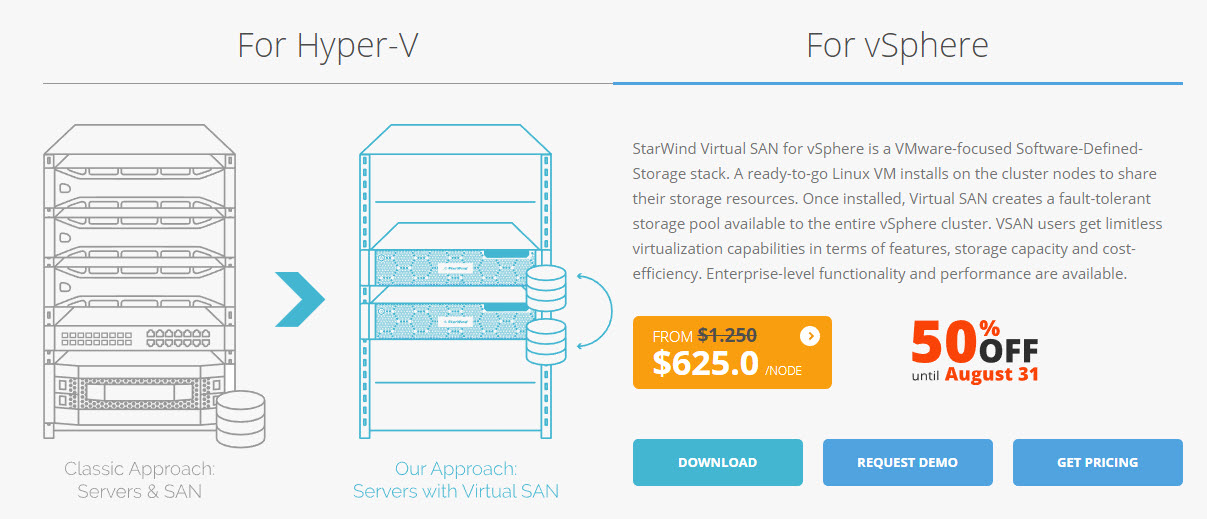 StarWind Virtual SAN on Linux for VMware vSphere | ESX