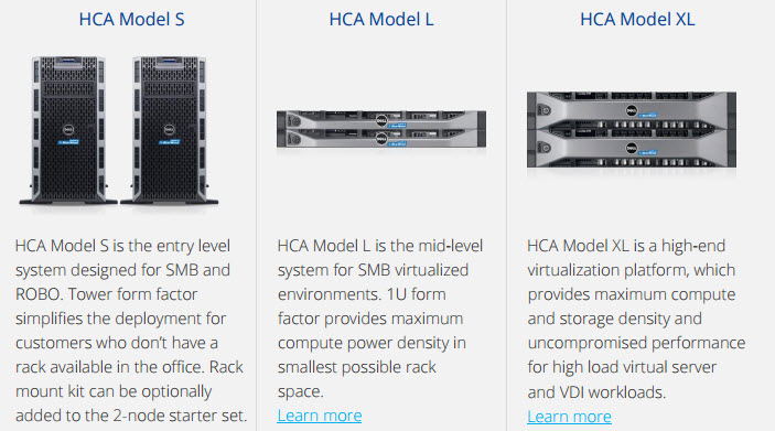 Starwind Hyperconverged offers