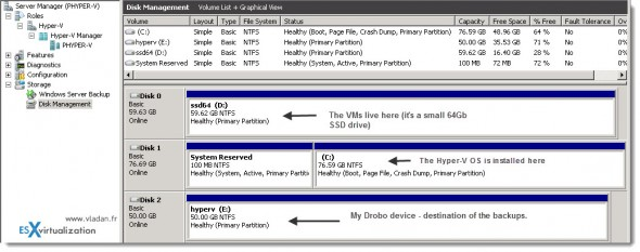 Trilead VM Explorer 4.0 - VMware vSphere and Microsoft Hyper-V backups - Server Manager View