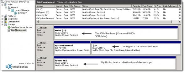 Trilead VM Explorer 4.0 - VMware vSphere and Microsoft Hyper-V backups - Server Manager View
