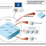 Trilead VMX Explorer 3.7 brings replication