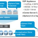 vSphere Data Protection – a new backup product included with vSphere 5.1
