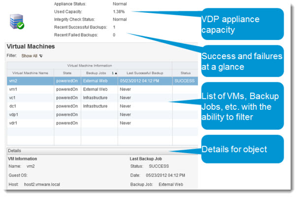 VDP7 vSphere Data Protection   a new backup product included with vSphere 5.1