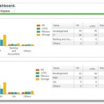 Another Free product – Veeam Business View