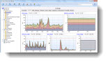 VEEAM Monitor -  Free product for monitoring Virtual Infrasctructure running VMware vSphere