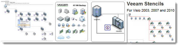 Veeam Stencils for Microsoft Visio