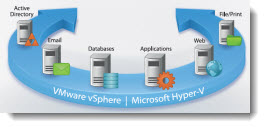 VEEAM hyperv The VMware Admin's Guide to Hyper V 3.0   by Brien M. Posey, Microsoft MVP