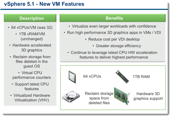 VM compatibility8 VMware vSphere 5.1   Virtual Hardware Version 9