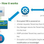 VMware vSphere 6.5 – VM Encryption Details