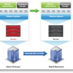 Performance best practices for SRM 4