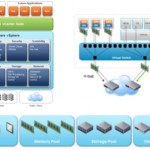 Free VMware Icons and schemas in PPT format