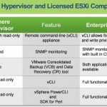 Free training on ESXi for VMware Partners