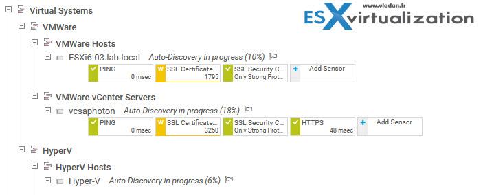 Paessler PRTG Monitoring for VMware | ESX Virtualization