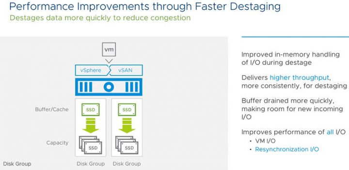 VMware vSAN 6.7 faster destaging