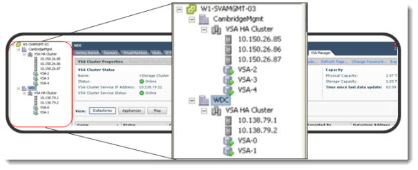 VSA5.1 single vcenter vSphere Storage Appliance (VSA) 5.1 new features and enhancements