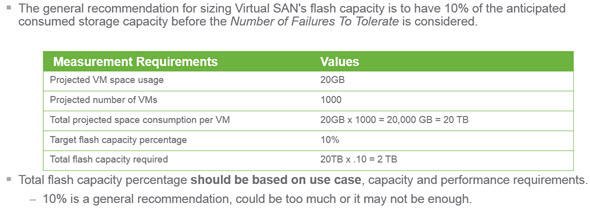 VSAN Flash SSD sizing