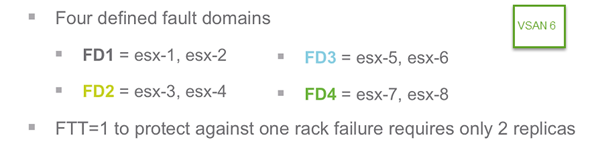 Fault Domain in VSAN 6 is more Efficient