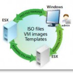 Veeam just released Fast SCP 3 compatible with W7 and 2008R2