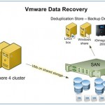 Data recovery – new GUI backup tool present in vSphere 4